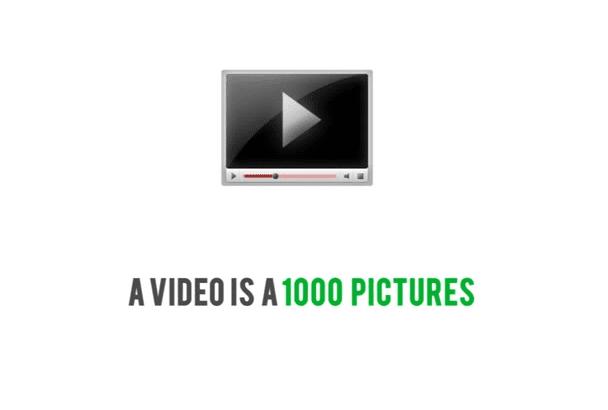 create FULLY Custom Animated Video
