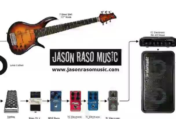 i will show you how to make a bass guitar rig diagram