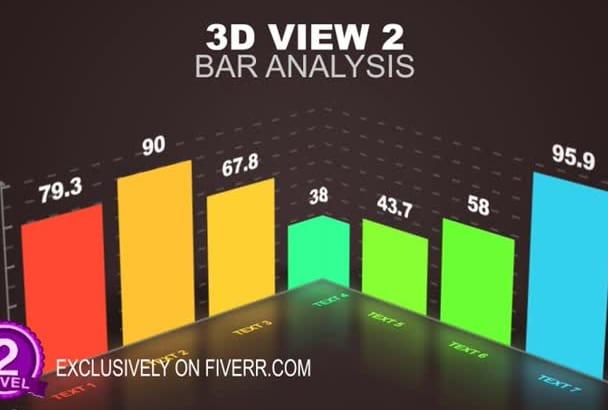 do Chart Analysis Video