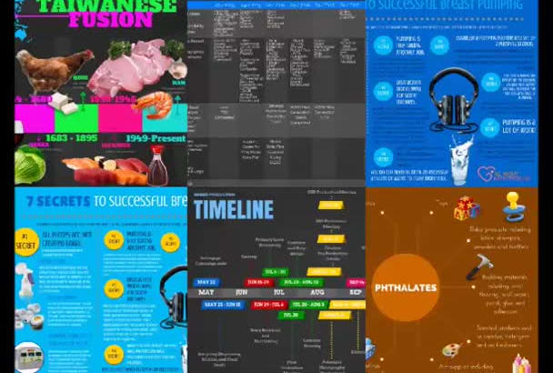 design an infographic within 6 HOURS