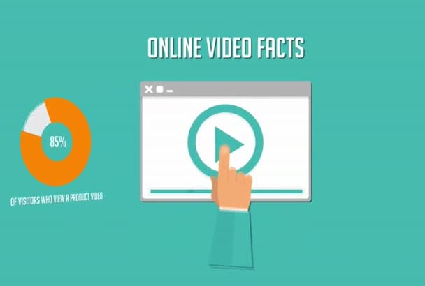 create top quality custom animation video in Full HD