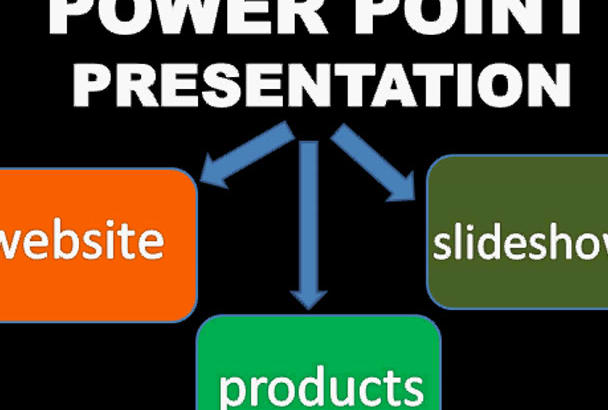 do an awesome POWERPOINT presentation