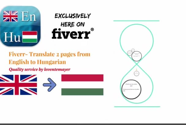 translate 2 pages from english to hungarian