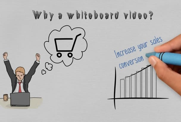 create an ANIMATED whiteboard explainer video