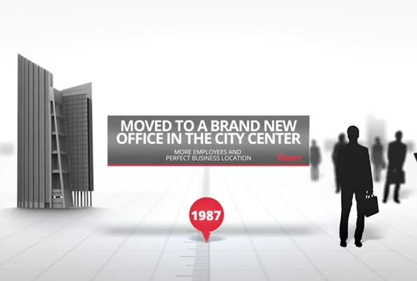create corporate timeline video promo for your company