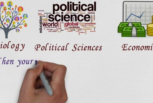 help you with your Psychology,Socio or Economics paper