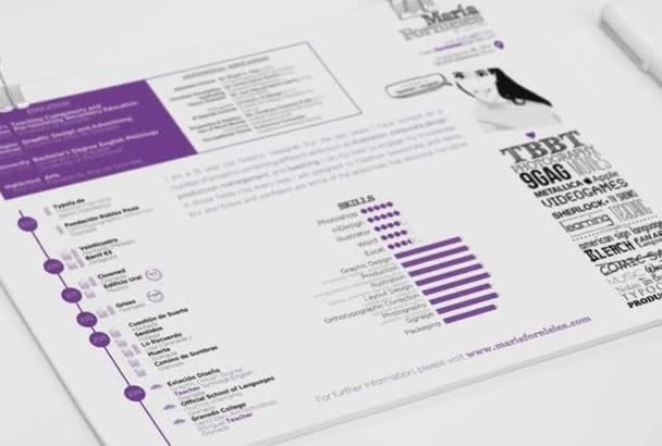 make you an excellent and creative CV or Resume for you