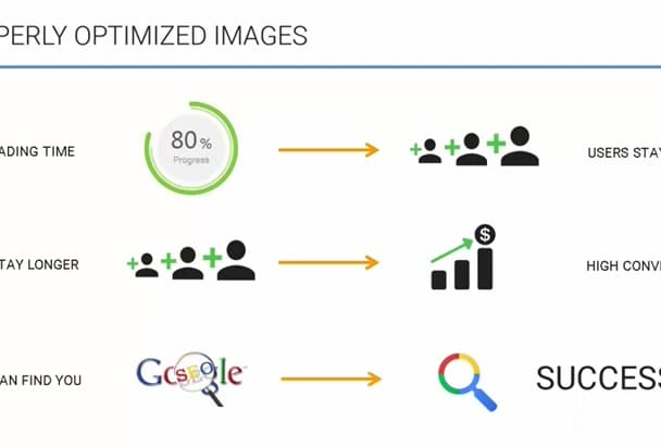 optimize images for better SEO ranking