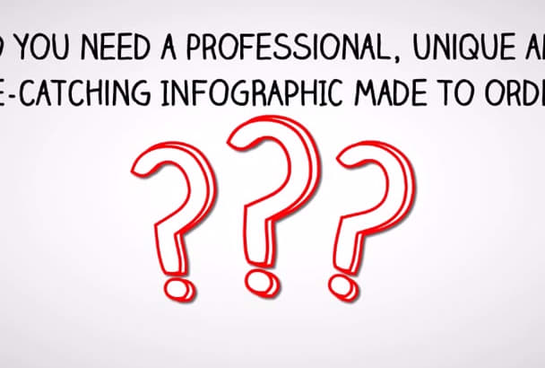 design a High Quality INFOGRAPHIC for you