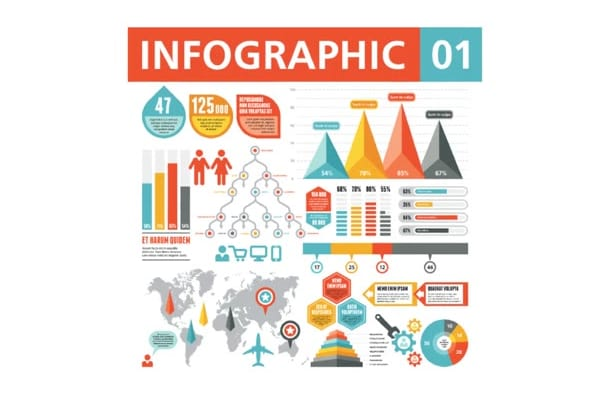 design A Unique and Eye Catching Infographic