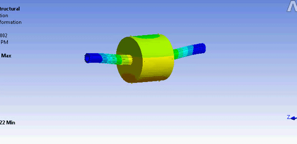do any simulation in ANSYS