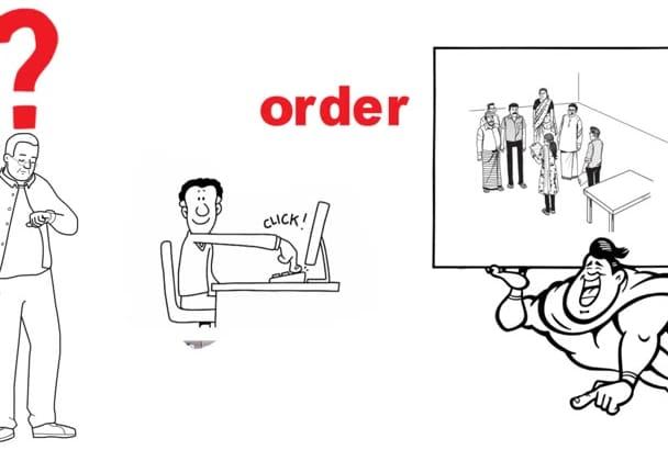 create SUPER whiteboard animation video cheapest