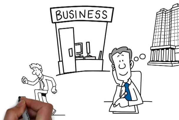 write a Standard Business Plan for your Company