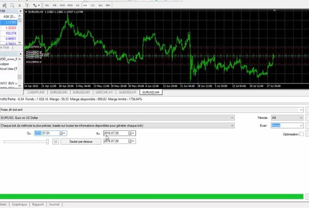a binary options EA for MT4, which will earn you 200 percent