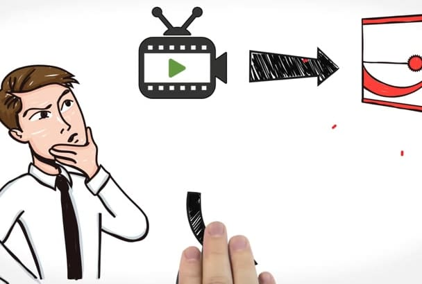 create a great animation explainer video in full HD