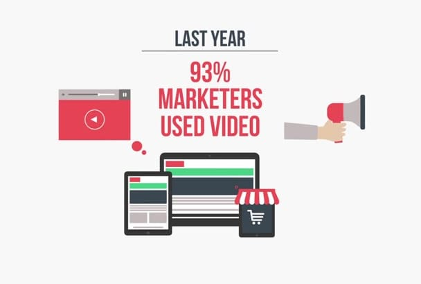 create Eye Catching Promotional Video in HD