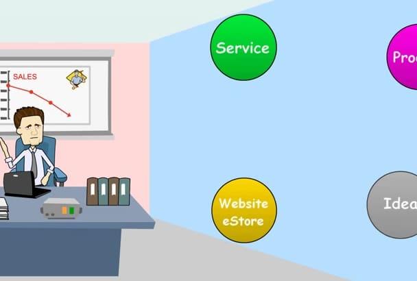 create Cartoon Animated Custom Explainer Video