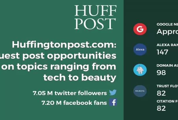 publish your article on Huffingtonpost