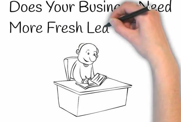 provide DETAILED B2B Leads