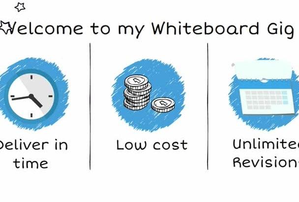 create a Stunning Whiteboard Animation