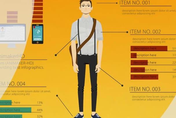 create professional info graphics