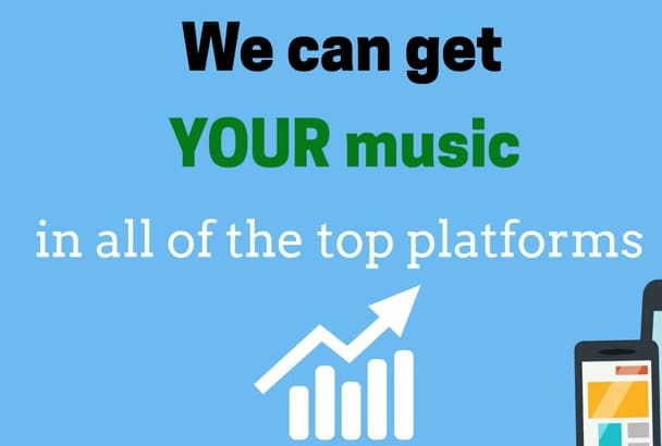 distribute YOUR music to spotify, itunes, shazam and more