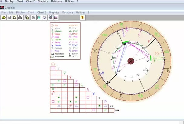 give you astrological  cheat sheet to time your stock trade