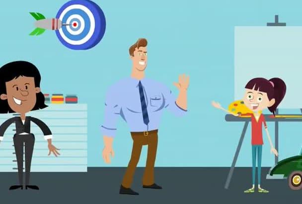 create a Custom Explainer Video