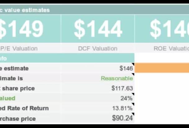 fundamentally analyse any US stock