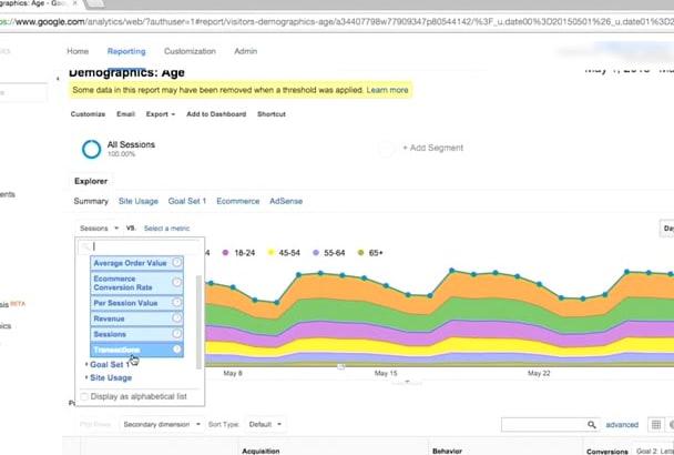 master you Google Analytics
