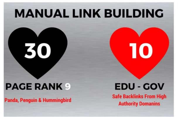 create 30 PR9 and 10 Edu Gov Backlinks