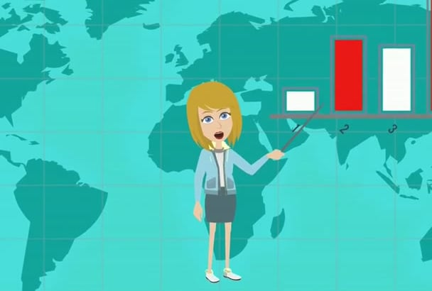 create a perfect and awesome EXPLAINER video