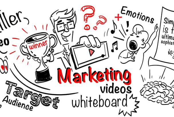 do Custom Whiteboard Animation, Doodle, Explainer Video