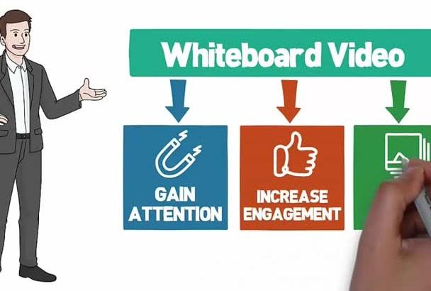 create an eye catching whiteboard animation video