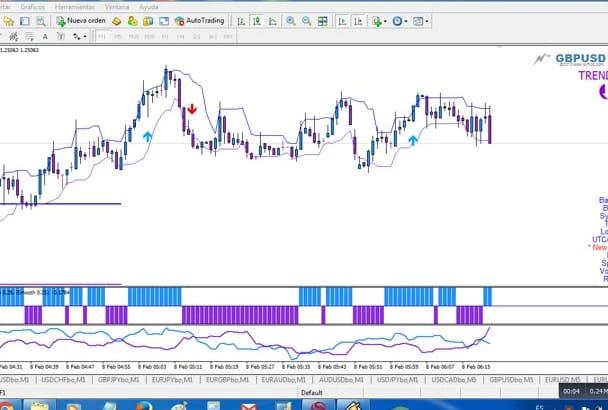 Algo trade software