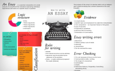 write creative research papers and essays