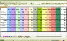 do excel job spreadsheet, formulas calculation etc