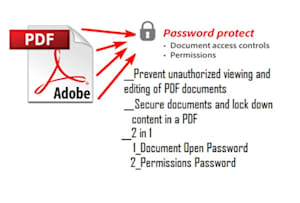 Fiverr / Search Results for 'password'