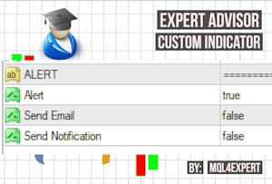 Fiverr / Search Results for 'indicator alert'