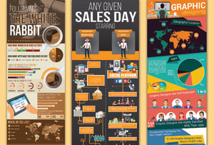 Freelance Infographic Design Services | Hire infographic