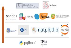 Data Analysis Services Online   Fiverr