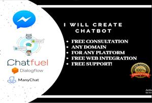 AI Chatbot Development Services For Your Website | Fiverr