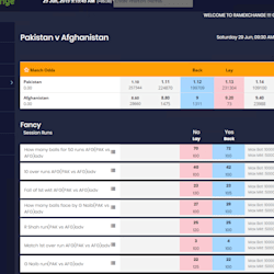apiprovider : I will able to provide betfair api and ready to use software  for $980 on www fiverr com