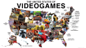 send you 500 plus video game articles