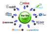give you 150high PR[PR2 to PR9] social bookmark of your site
