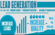 research, data entry and create Leads generation