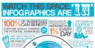 design an infographic design