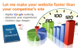 analyze and compare your website speed to your competitors and send you a full report with recommendations on how to make your site faster
