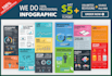 create a professional UNIQUE infographic within 1 days