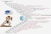 start PHP Code developing